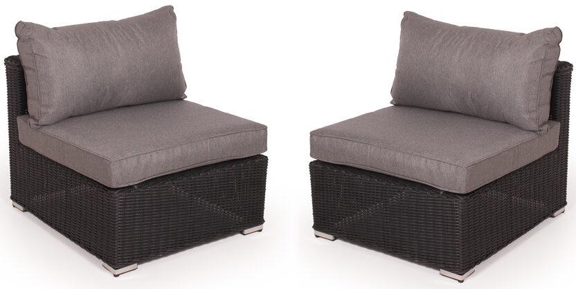bedste polyrattan loungesæt